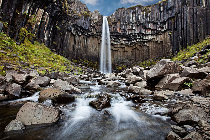 iceland's best waterfalls